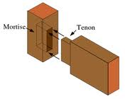 shutter mortise and tenon