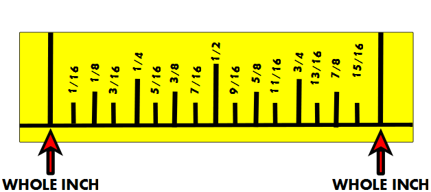 Read Tape Measure Test Printable Pictures